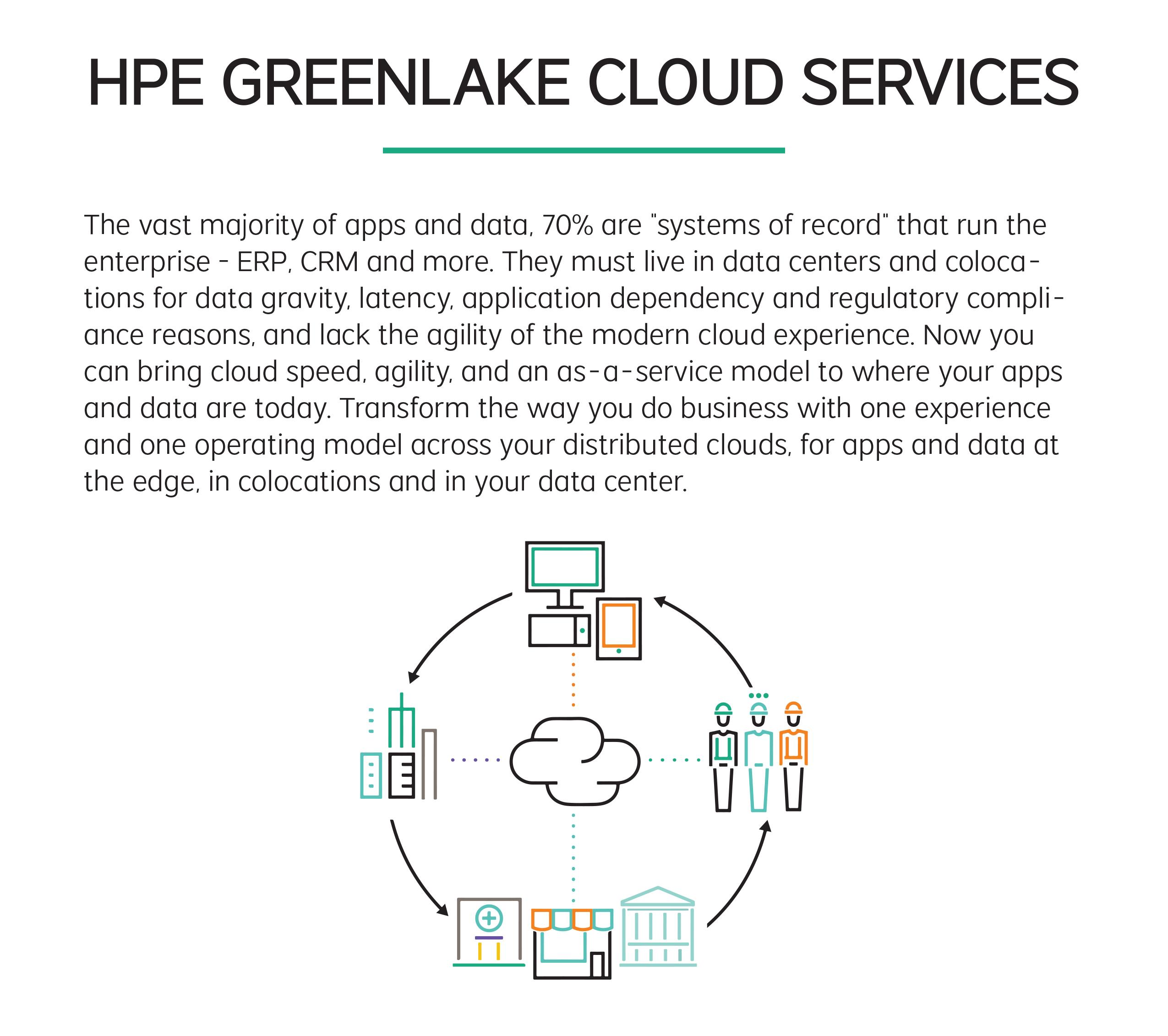 GreenLakePost